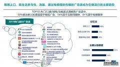 益普索Ipsos│2019年引爆记